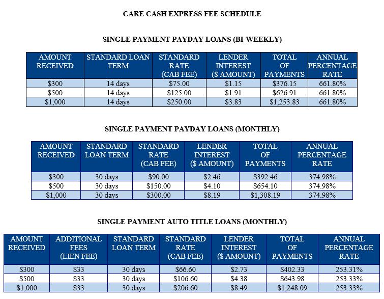 Fee Schedule Care Cash Express